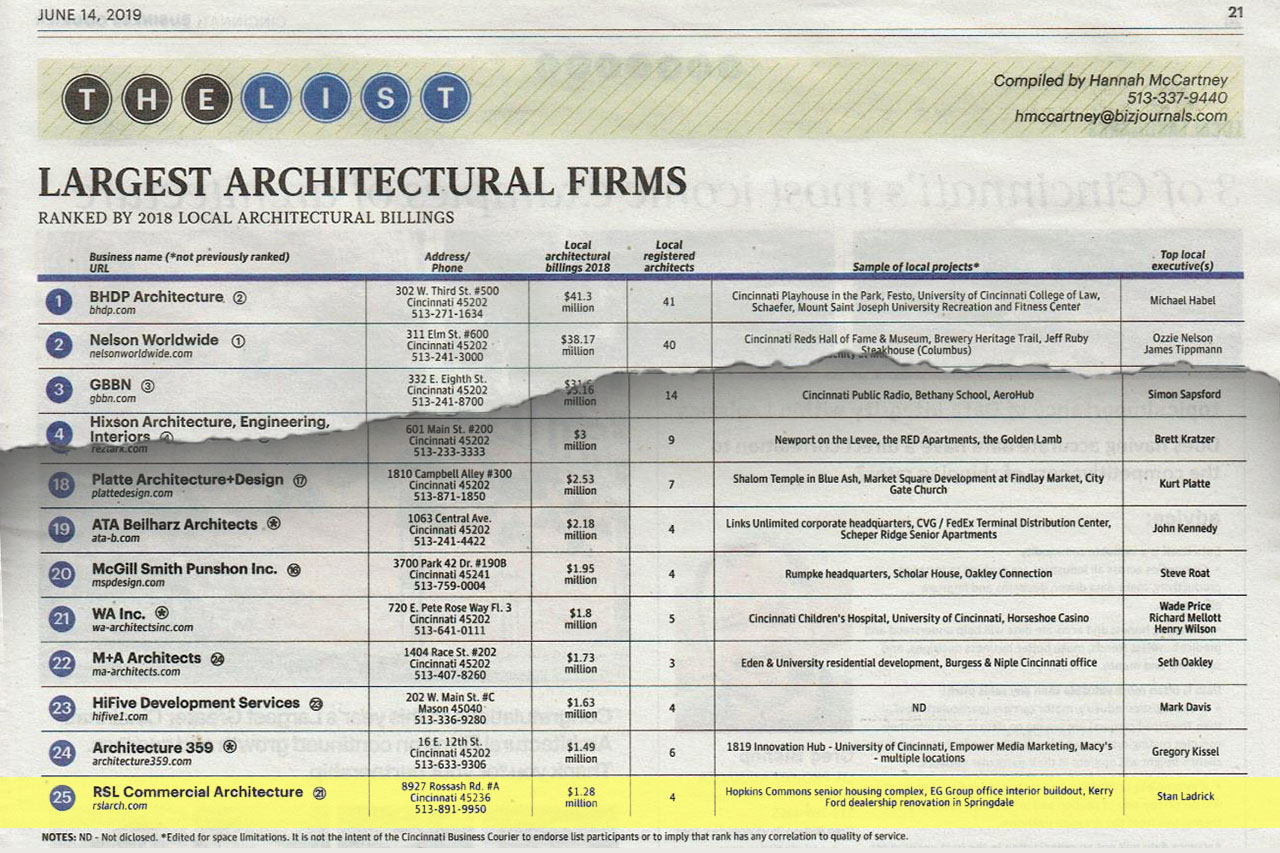 Cincinnati's Largest Architecture Firms